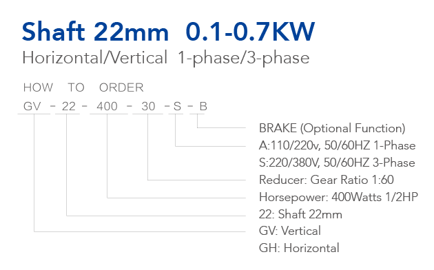 Model Selection Guide of Shaft 22mm 0.1-0.7KW Medium Geared Motor