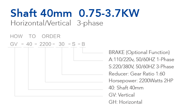 Model Selection Guide of Shaft 40mm 0.75-3.7KW Medium Geared Motor