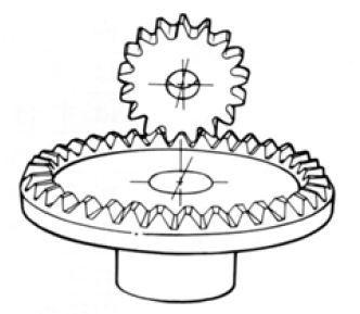 Face Gear internal of Gear Motor