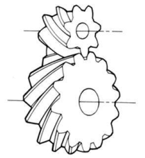 Helical Gear internal of Gear Motor