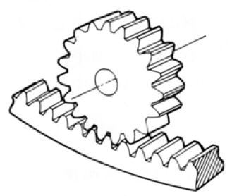 Internal Gear internal of Gear Motor