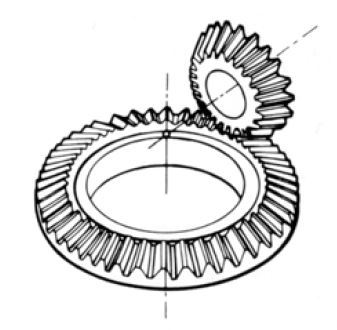Zerol Bevel Gear internal of Gear Motor